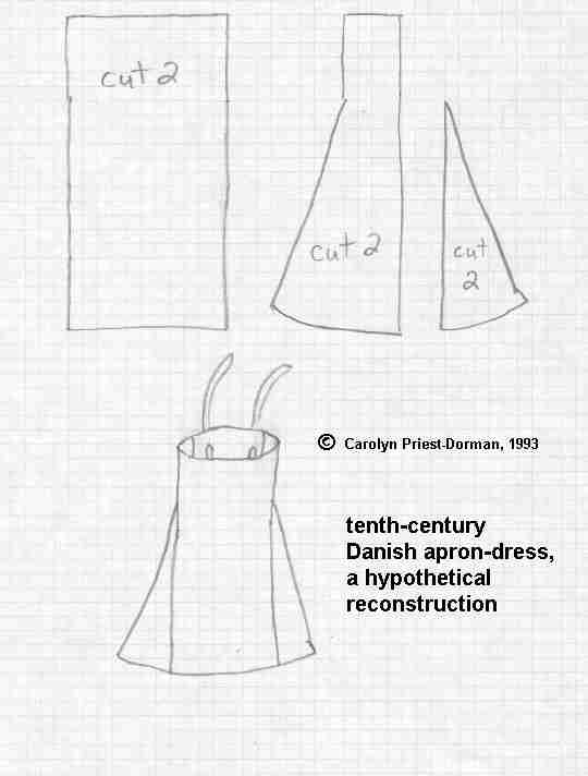 Viking Answer Lady Webpage - Clothing in the Viking Age